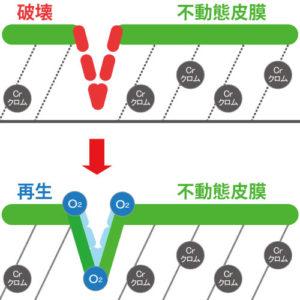 fudoutaihimaku_zukai